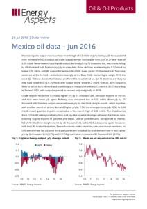 Mexico oil data – Jun 2016 cover