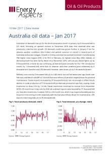 Australia oil data – Jan 2017 cover image