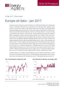 2017-03 Oil - Data review - Europe oil data – Jan 2017 cover