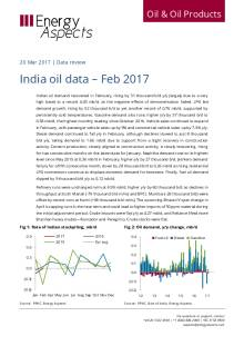 2017-03 Oil - Data review - India oil data – Feb 2017 cover
