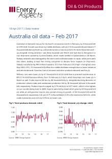 Australia oil data – Feb 2017 cover image