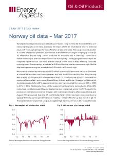 Norway oil data – Mar 2017 cover image