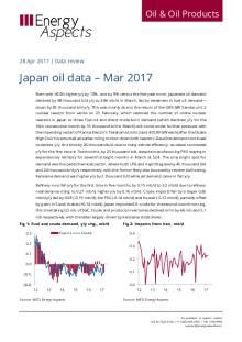 2017-04 Oil - Data review - Japan oil data – Mar 2017 cover
