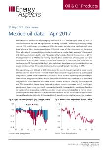 2017-05 Oil - Data review - Mexico oil data – Apr 2017 cover