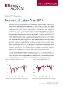 Norway oil data – May 2017 cover image