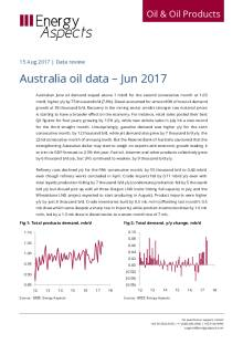 2017-08 Oil - Data review - Australia oil data – Jun 2017 cover