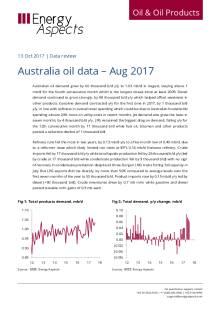 2017-10 Oil - Data review - Australia oil data – Aug 2017 cover