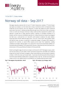 2017-10 Oil - Data review - Norway oil data – Sep 2017 cover