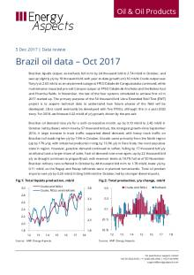 2017-12 Oil - Data review - Brazil oil data – Oct 2017 cover