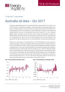 2017-12 Oil - Data review - Australia oil data – Oct 2017 cover