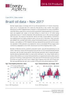 2018-01 Oil - Data review - Brazil oil data – Nov 2017 cover