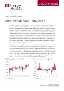 2018-01 Oil - Data review - Australia oil data – Nov 2017 cover