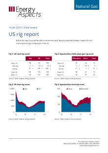 2018-01-19 Natural Gas - North America - US rig report cover