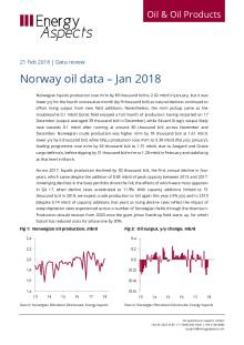2018-02 Oil - Data review - Norway oil data – Jan 2018 cover