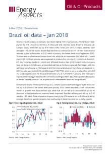 Brazil oil data – Jan 2018 cover image