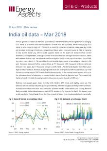 2018-04 Oil - Data review - India oil data – Mar 2018 cover